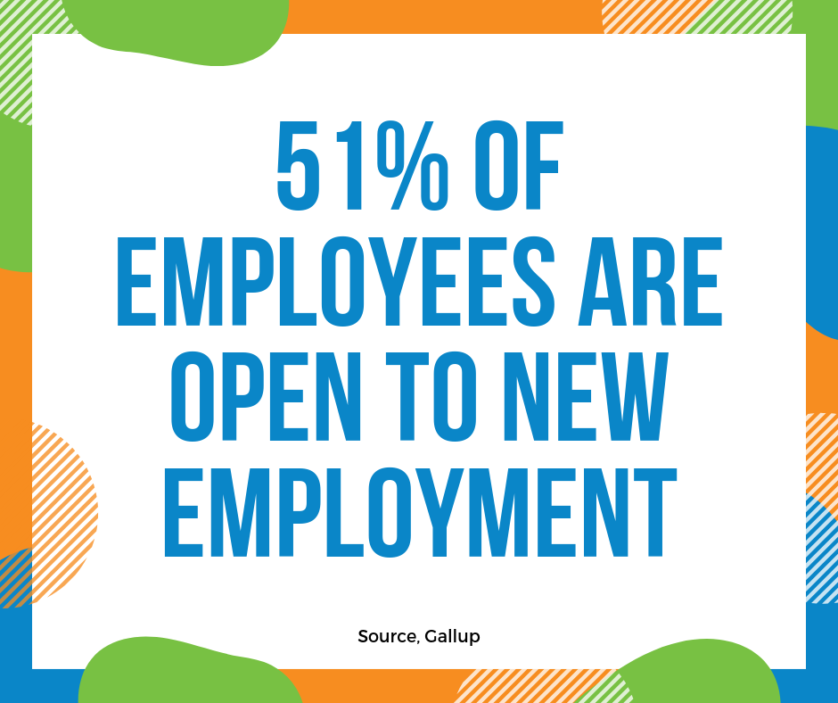 51% of employees are looking or are open to new employment