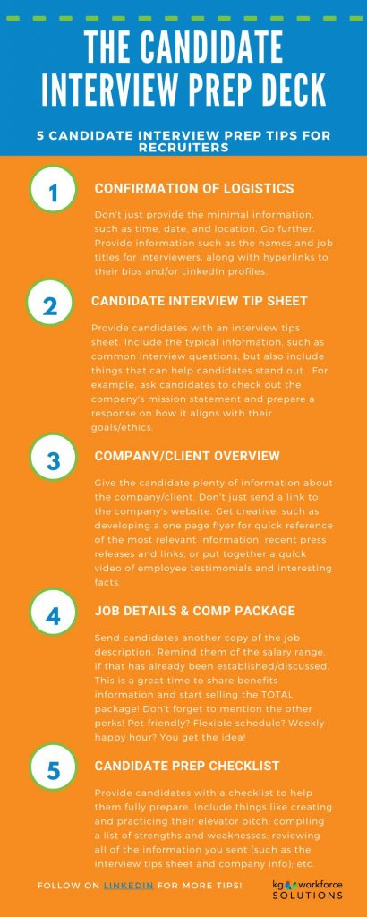 The Candidate Interview Prep Deck for Recruiters